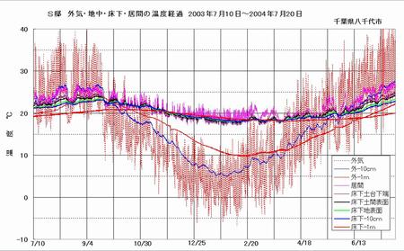 chinetu20110700043.png