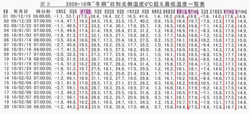 chinetu201107005.jpg
