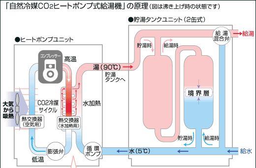eco20110321001.jpg