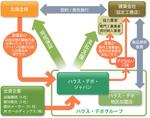 heart_system_image001.jpg