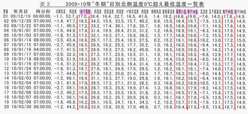 iteisokutei001.jpg
